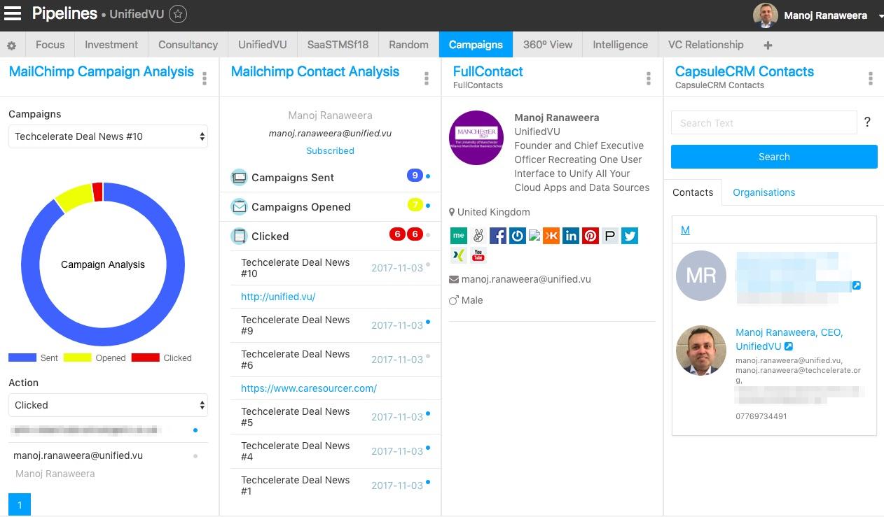 MailChimp Intelligence by UnifiedVU